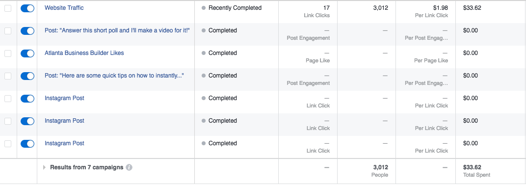 CASE STUDY: How I Got 9 Leads by Spending $80 on Facebook Ads and What I Learned